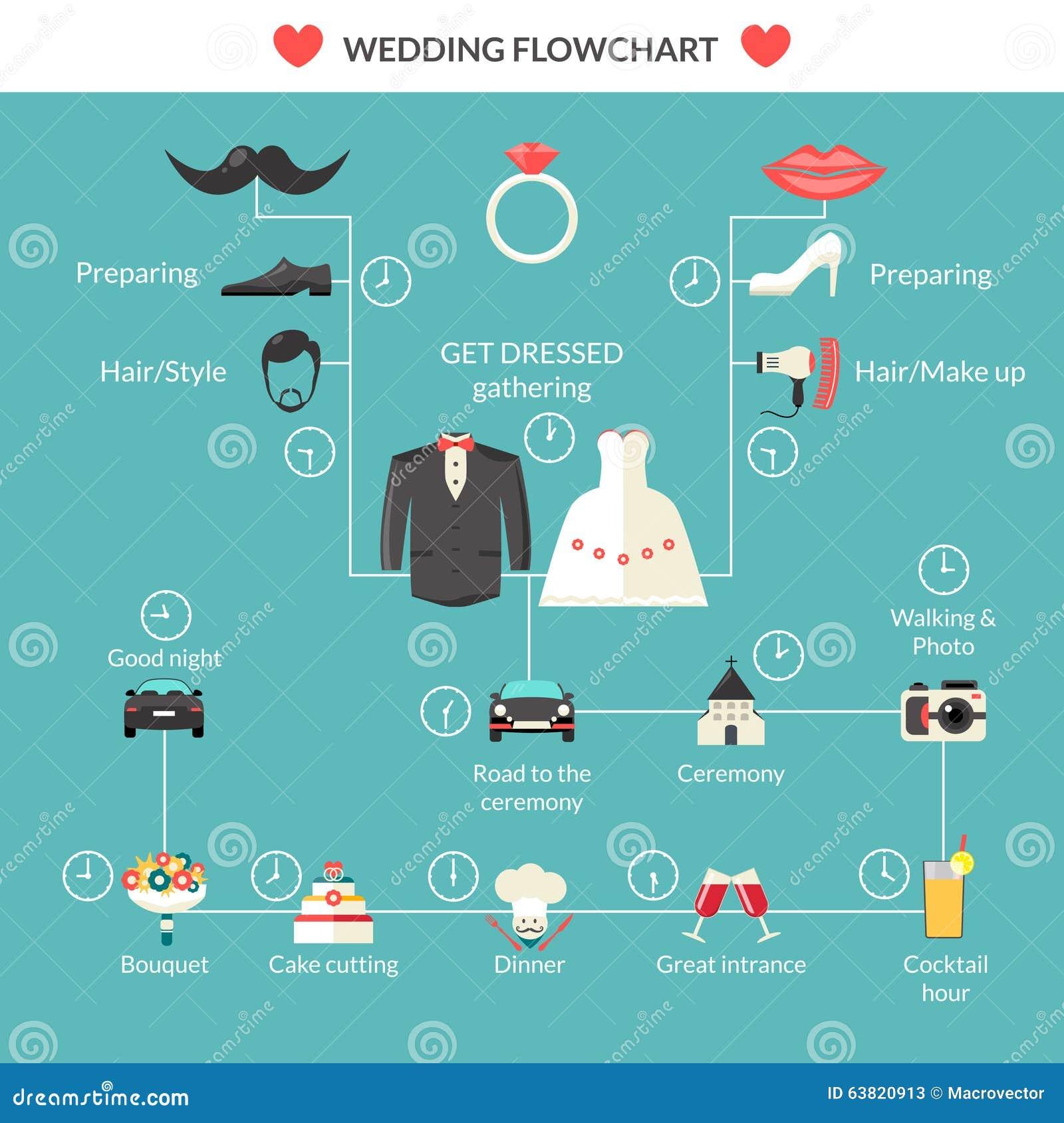 Wedding Reception Flow Of Events Switchmusicgroup Com