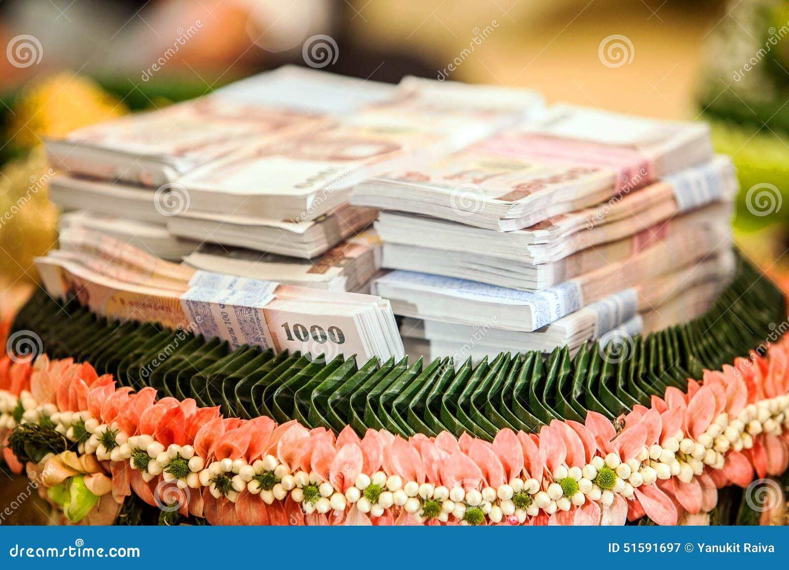 thai mail order bride