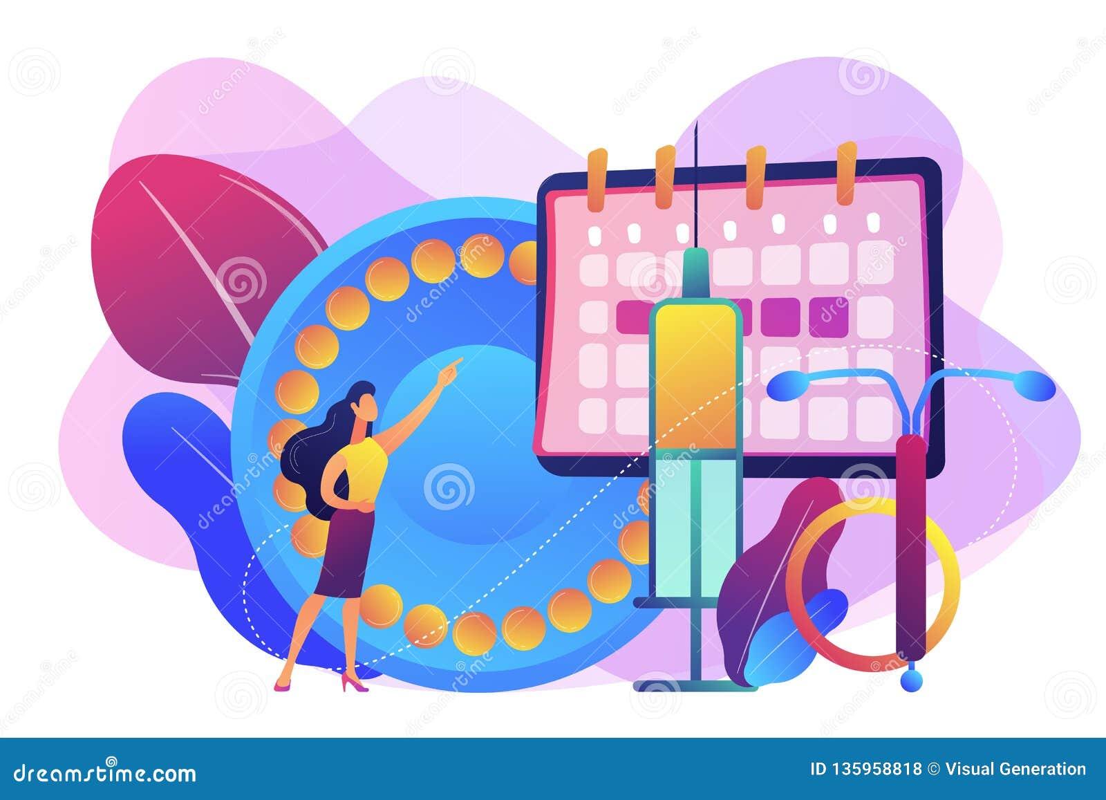 Weibliche Konzept-Vektorillustration der empfängnisverhütenden Mittel