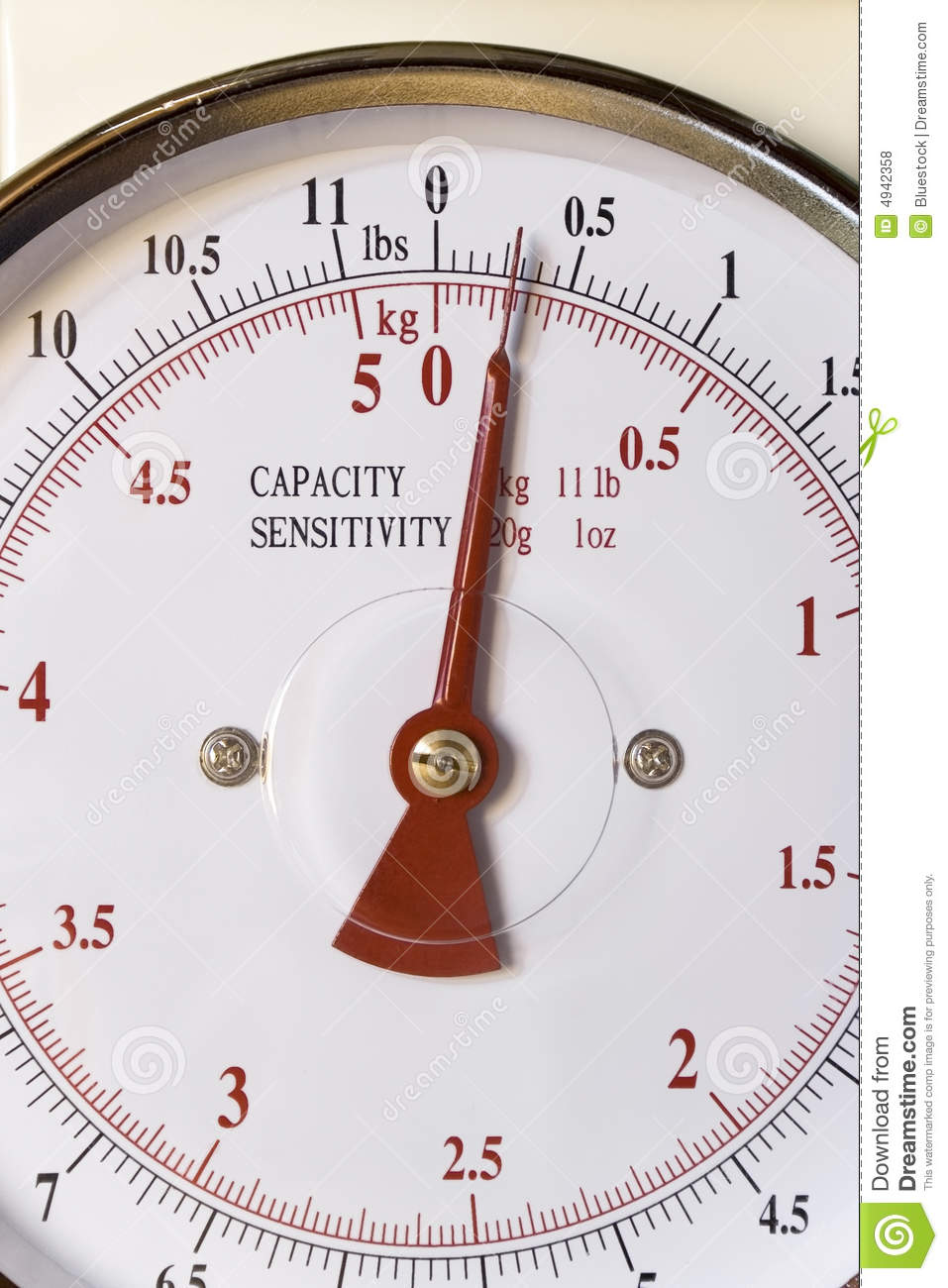 Weighing Scales Dial Royalty Free Stock Photos Image