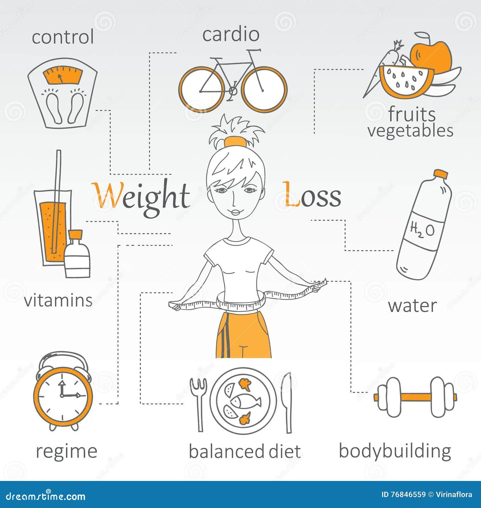 Weight Loss Stock Vector Illustration Of Heart Flat 76846559