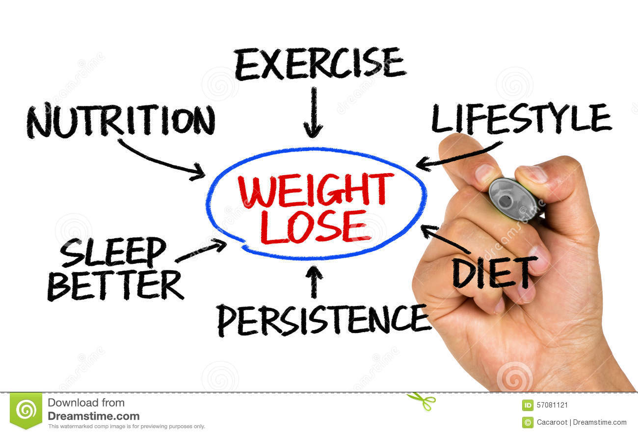 Weight control clipart 20 free Cliparts   Download images ...  Weight Clipart Challenge