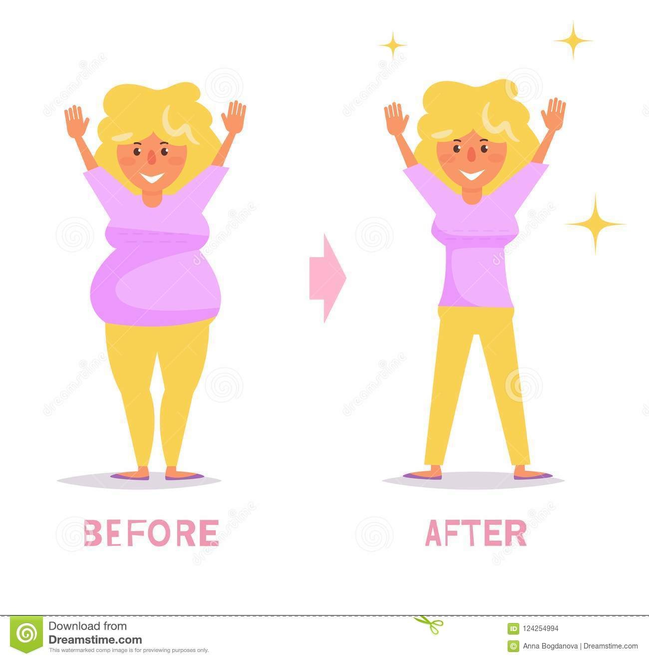 Weight Loss Before And After Obesity Vector Cartoon Isolated Art Stock Vector Illustration Of Folds Isolated 124254994