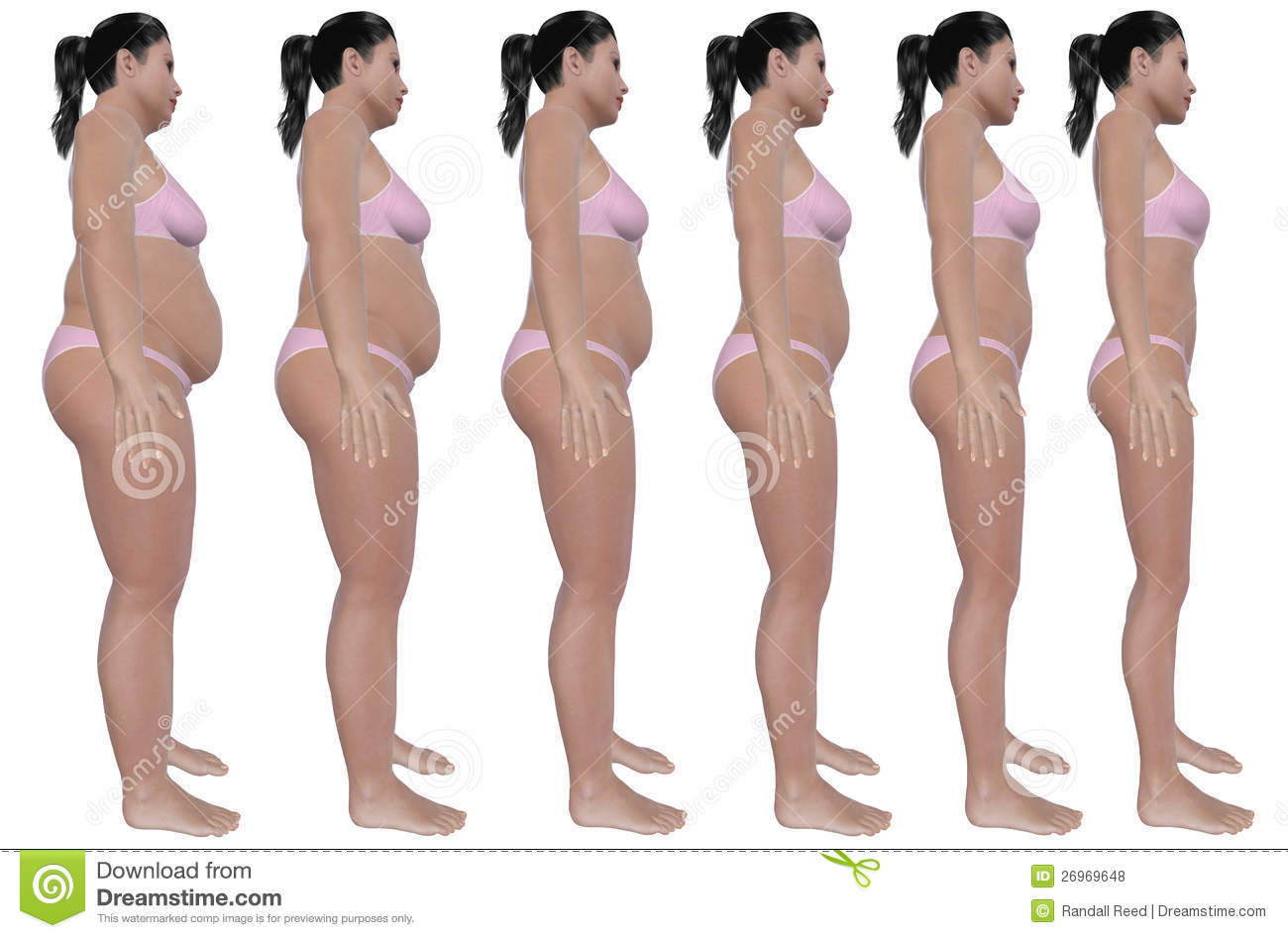 Genetics test for weight loss image 2