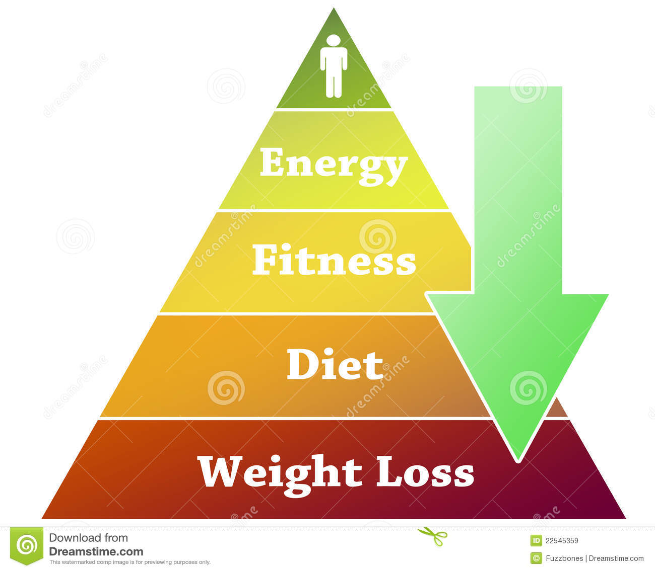Weight Loss Pyramid Illustration Royalty Free Stock Images ...