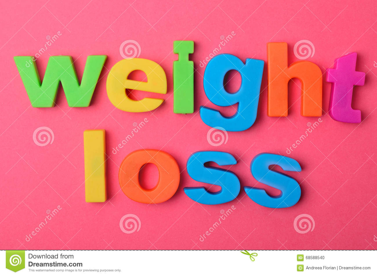 Image result for images with the words weight loss on them