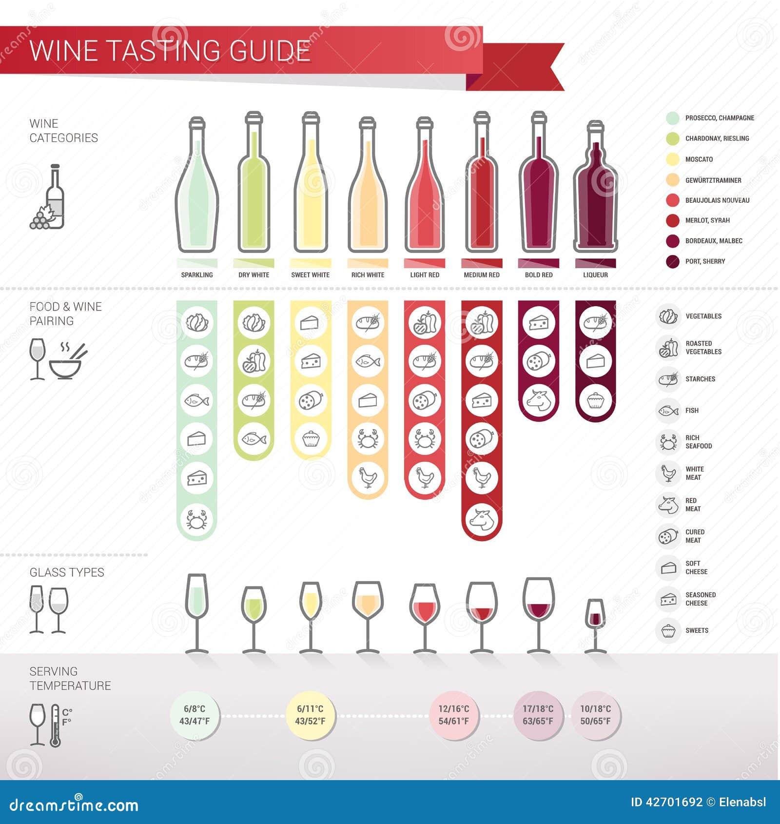 Weinprobeführer