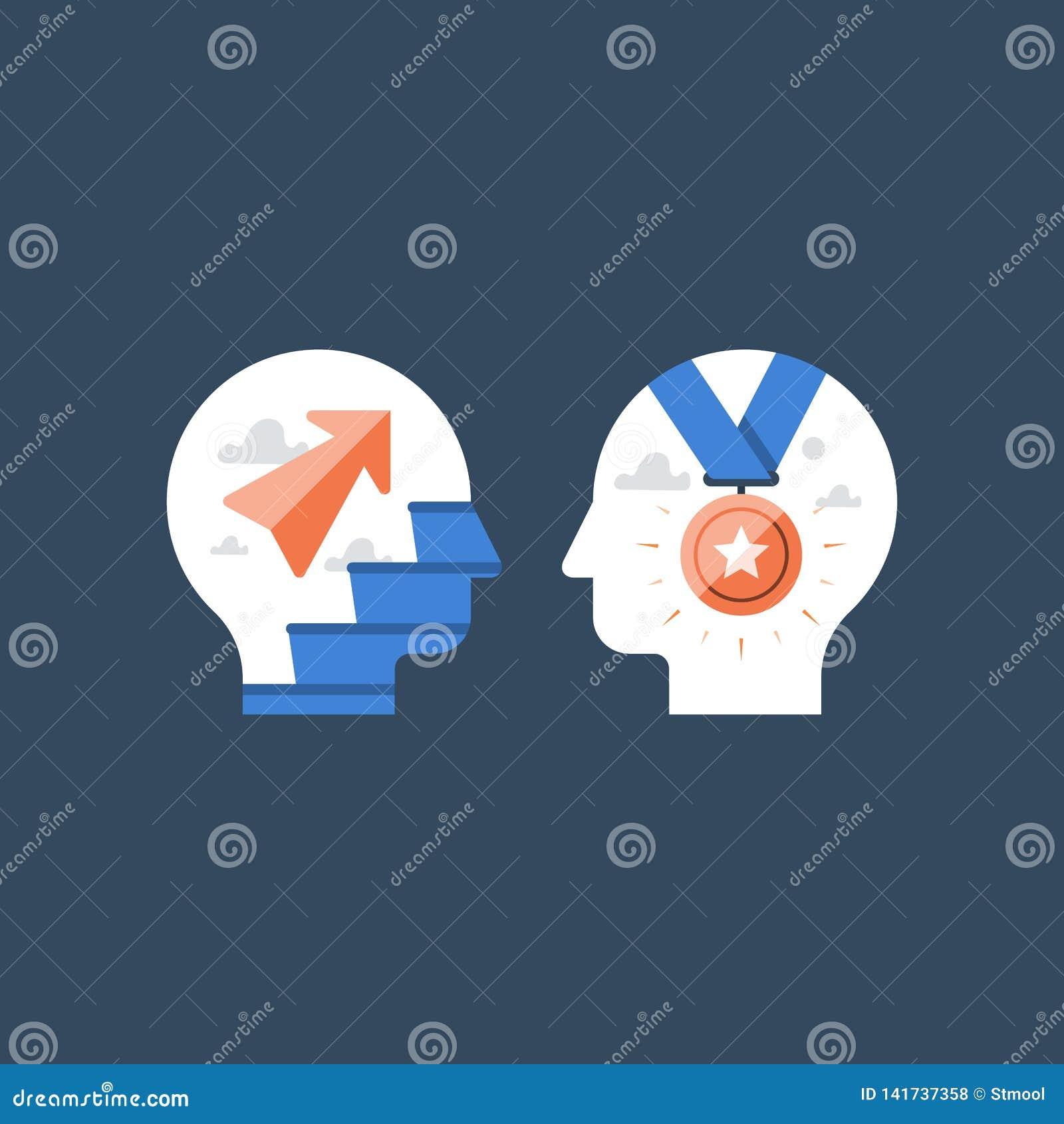 Weise zum Erfolg, zur schnellen Verbesserung, zum Anreiz und zur Motivation, mögliche Entwicklung, Wachstumsdenkrichtung, intensi
