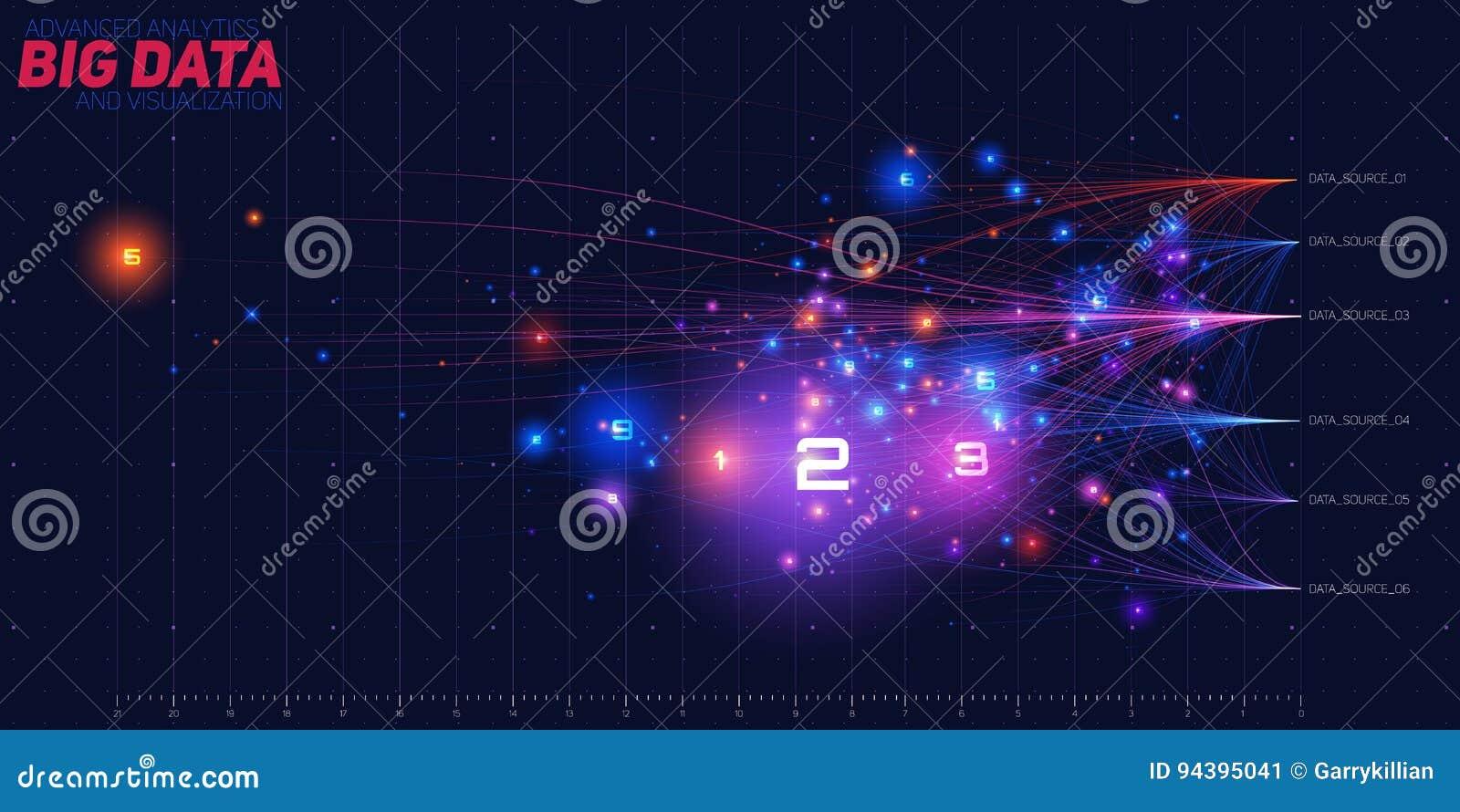 Wektorowa abstrakcjonistyczna kolorowa duża dane informacja sortuje unaocznienie Ogólnospołeczna sieć, pieniężna analiza kompleks