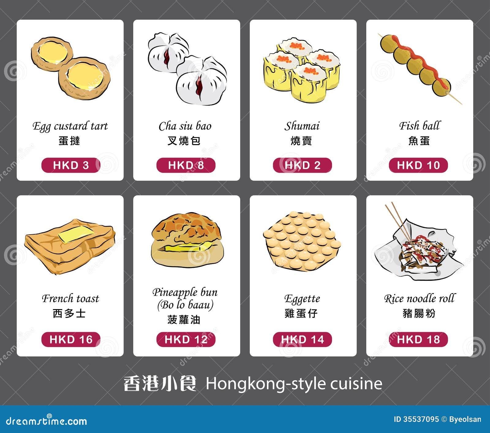 Wektorowa grafika styl kuchnia