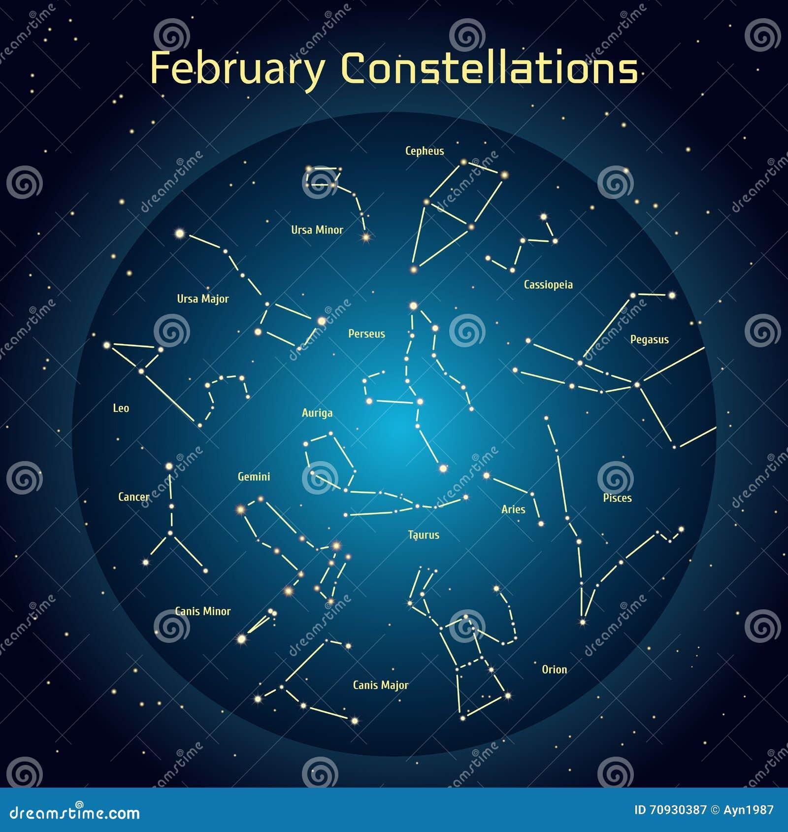 Wektorowa ilustracja gwiazdozbiory nocne niebo w Luty