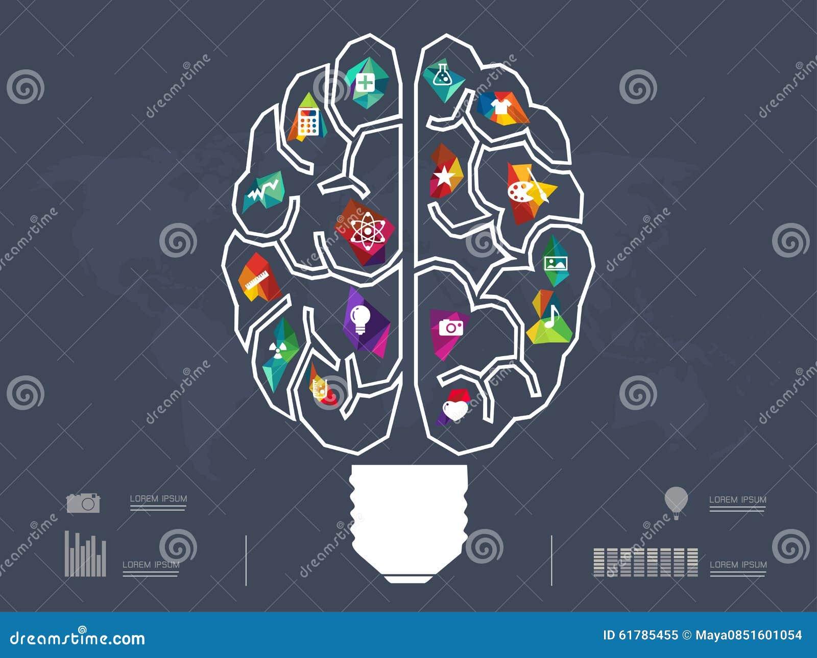 Wektorowa ilustracja Kreatywnie móżdżkowy pomysł