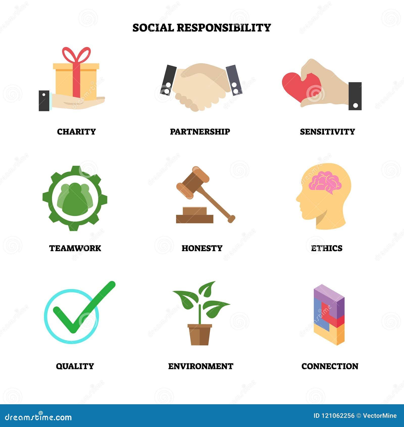 Wektorowa ilustracja z odpowiedzialności społecznej ikony setem Kolekcja z dobroczynności i partnerstwa symbolami Firmy CSR podst