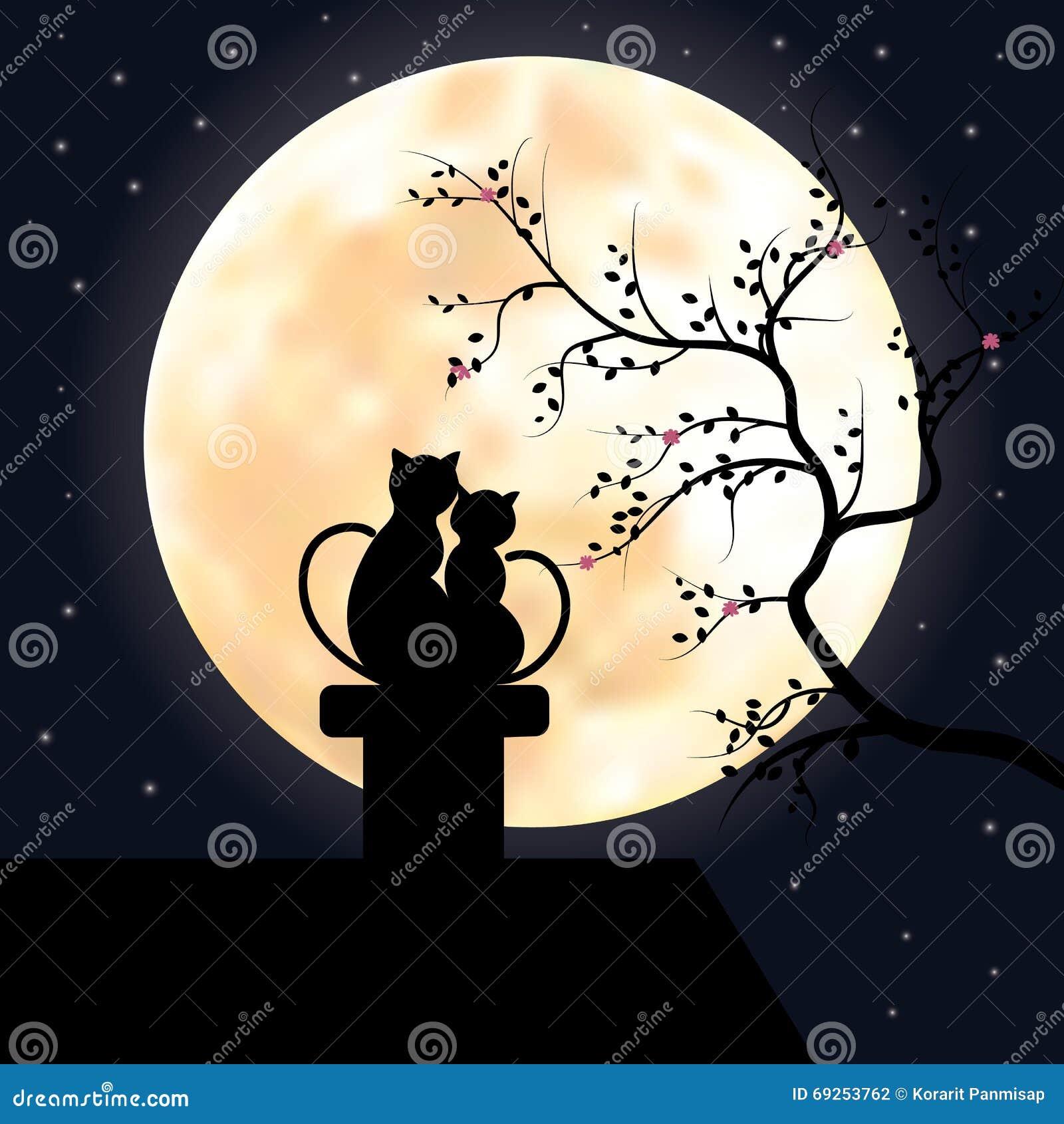 Wektorowe ilustracje, Dwa kota Patrzeje księżyc na dachu