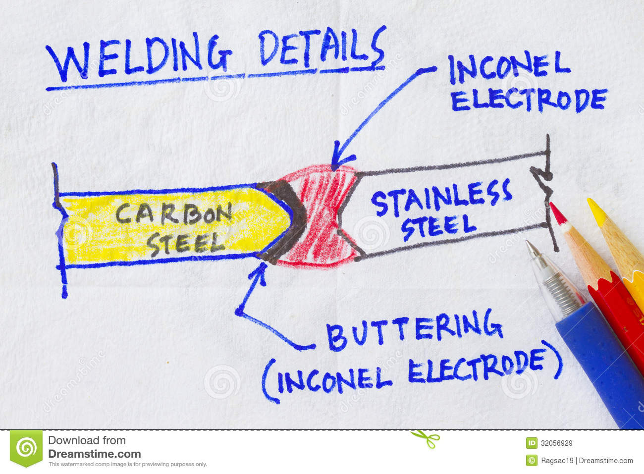 Welding sketch stock images 55 photos welding symbol welding sketch and detail for enginering industry on napkin royalty free stock images buycottarizona Image collections