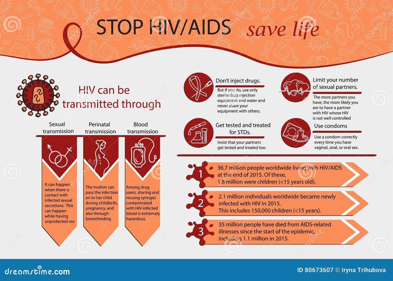 Welt-Aids-Tag-Konzept