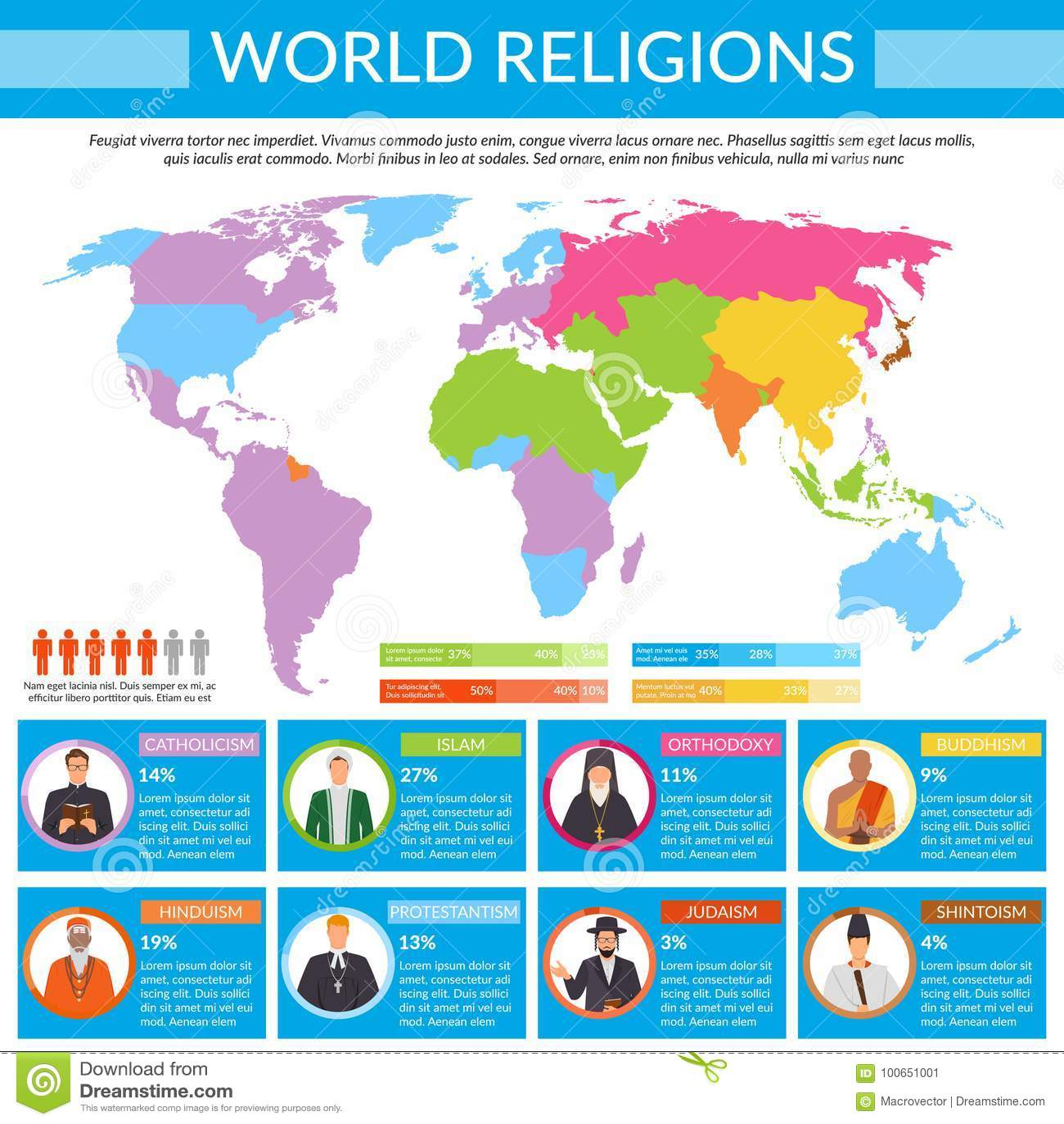 Weltreligionen Infographics Vektor Abbildung Illustration Von