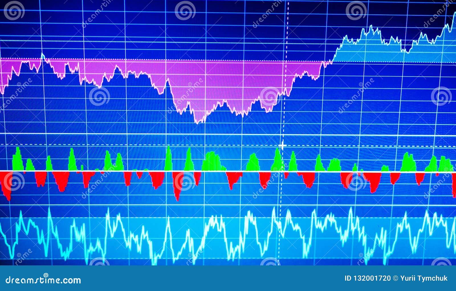 Weltwirtschaftsdiagramm Technische Analyse Begriffsansicht von ex