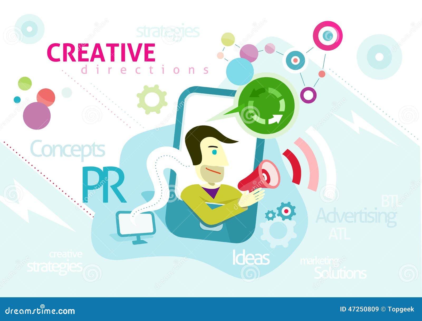 Werbekonzeption mit den Wörtern PR kreativ