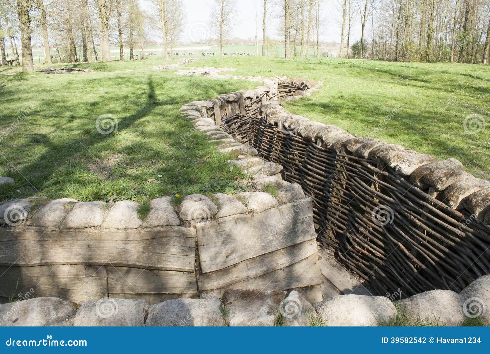 Wereldoorlog één Vlaanderen België van Bayernwaldgeulen