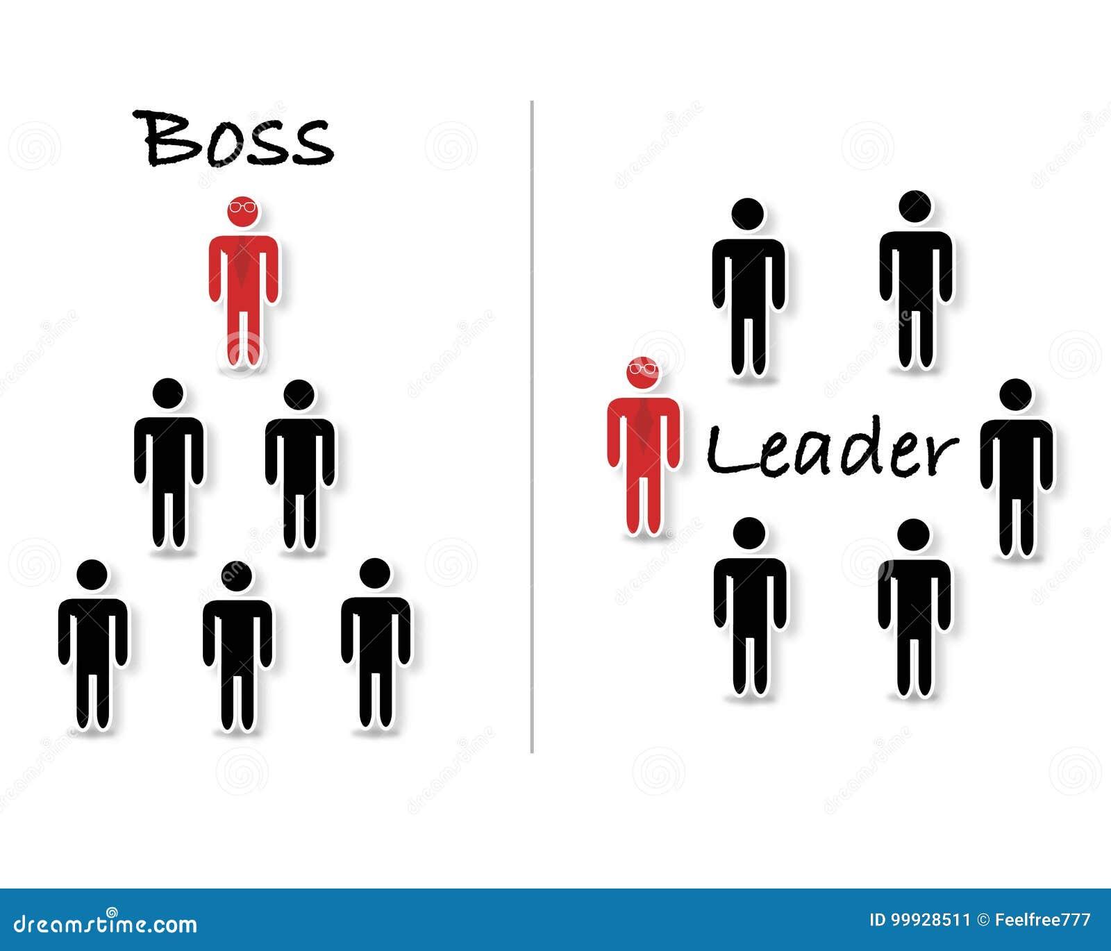 Werkgever versus leiders abstract beeld