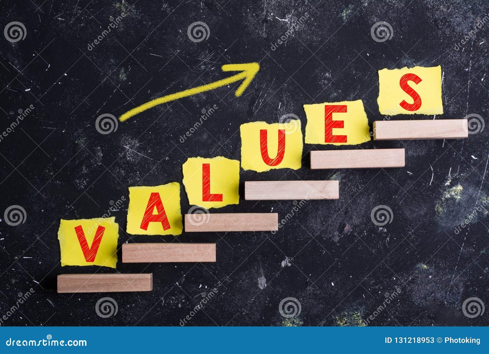 Werte fassen auf Schritten ab