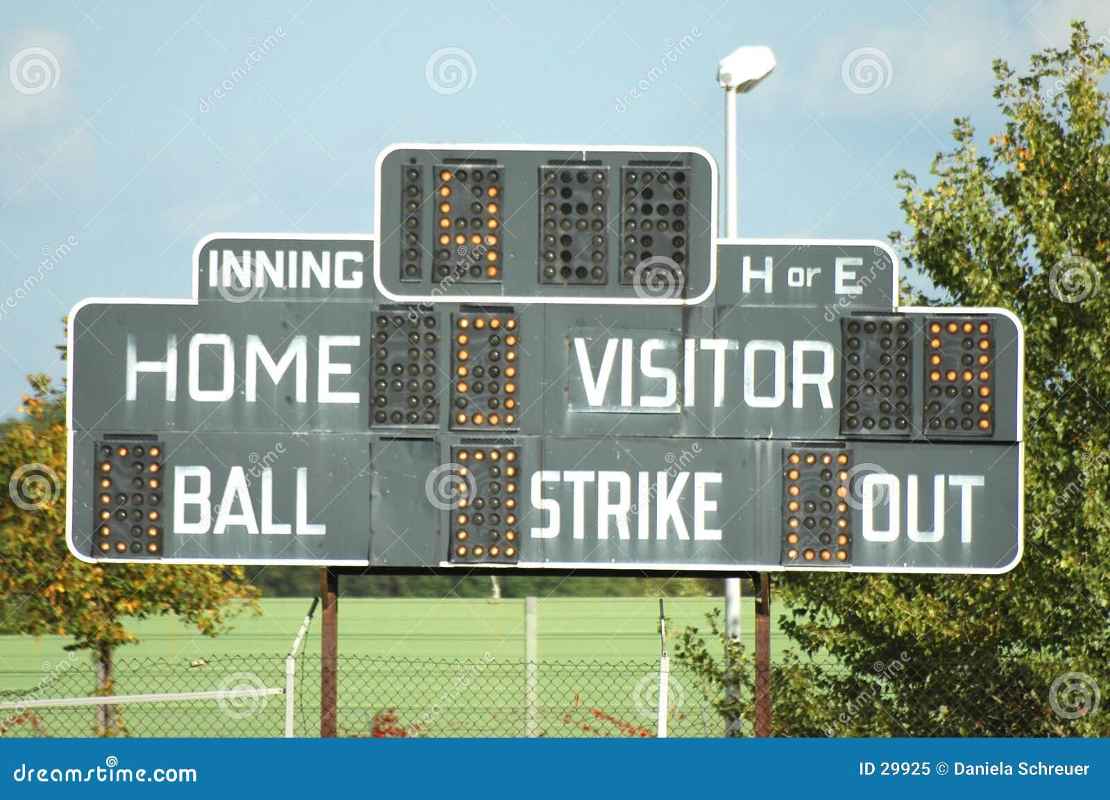 Whats the score?