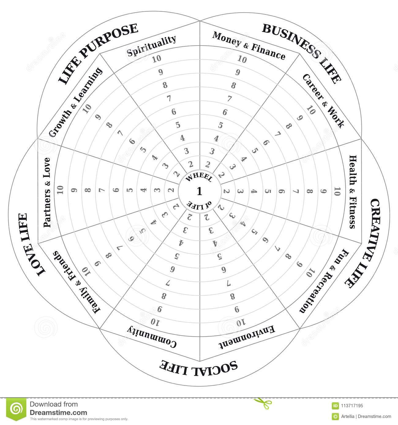 Wheel of Life - Diagram - Coaching Tool in Black and White Stock Inside Blank Wheel Of Life Template