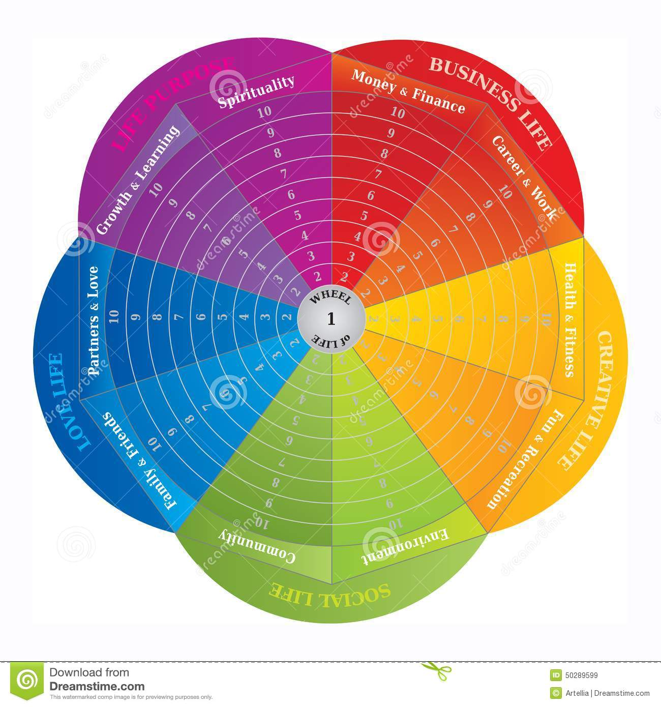 Color chart rainbow - Wheel Of Life Diagram Coaching Tool In Rainbow Colors