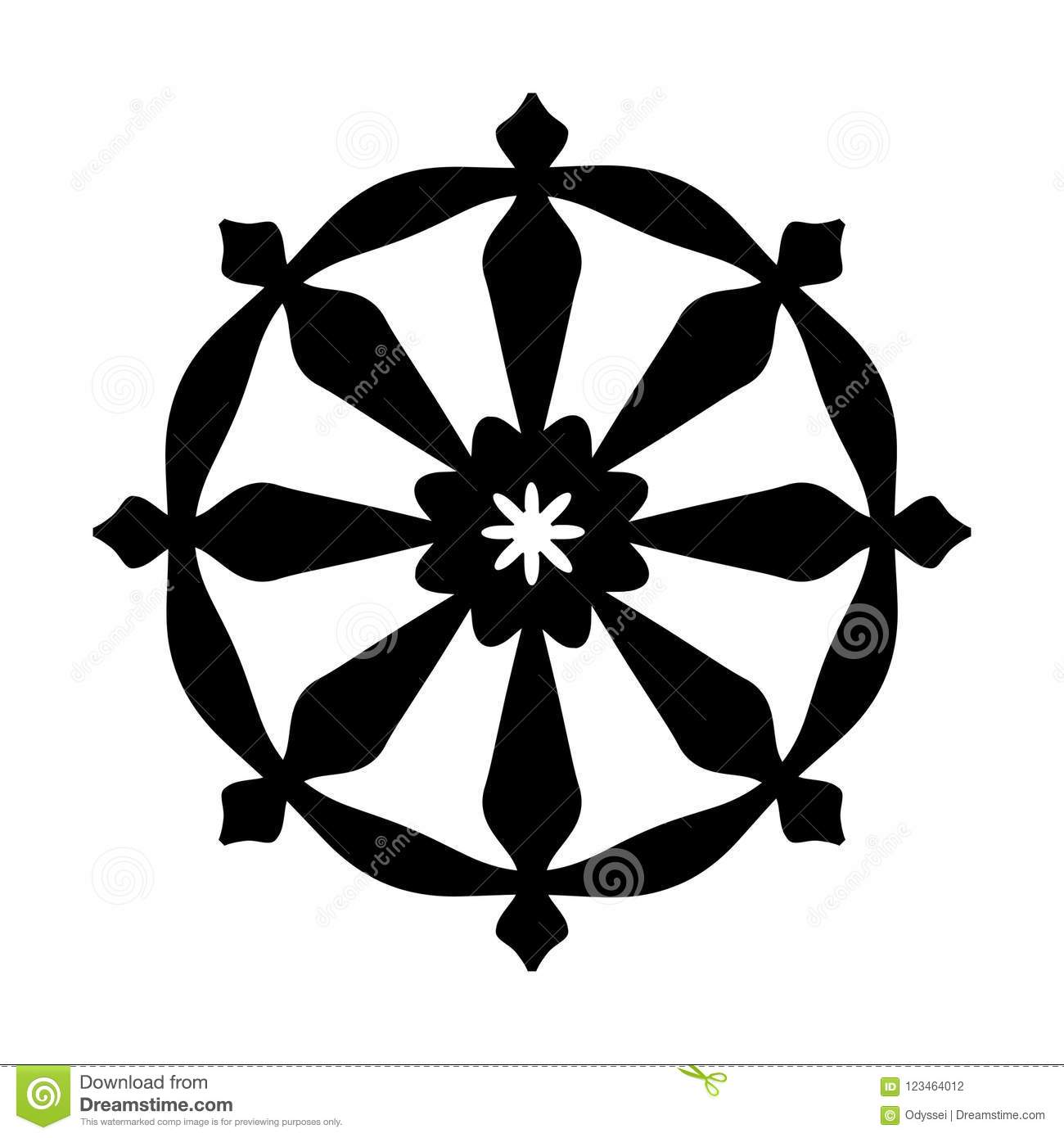 Wheel Of Samsara Symbol Of Reincarnation The Cycle Of Death And