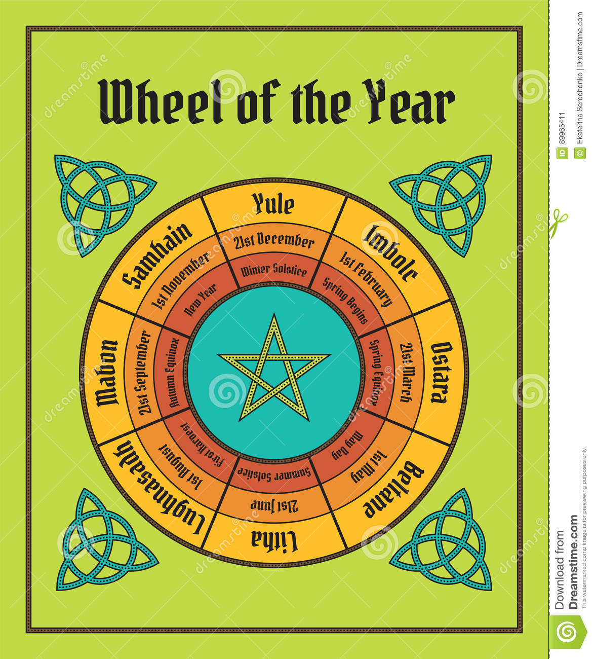 wheel of the year poster wiccan calendar stock vector image 89965411