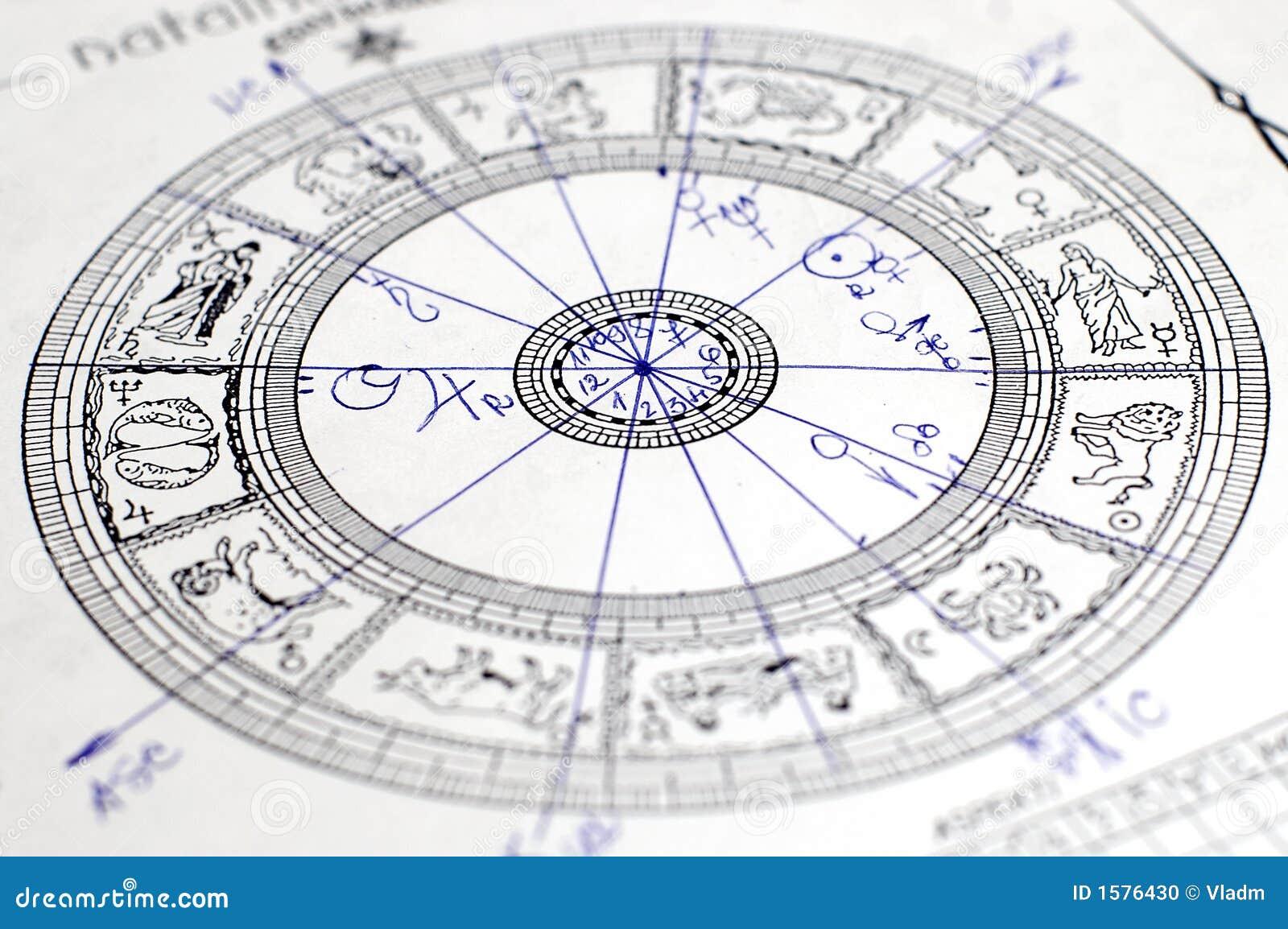 The wheel of zodiac stock photo image of calendar nativity 1576430 the wheel of zodiac calendar nativity nvjuhfo Gallery