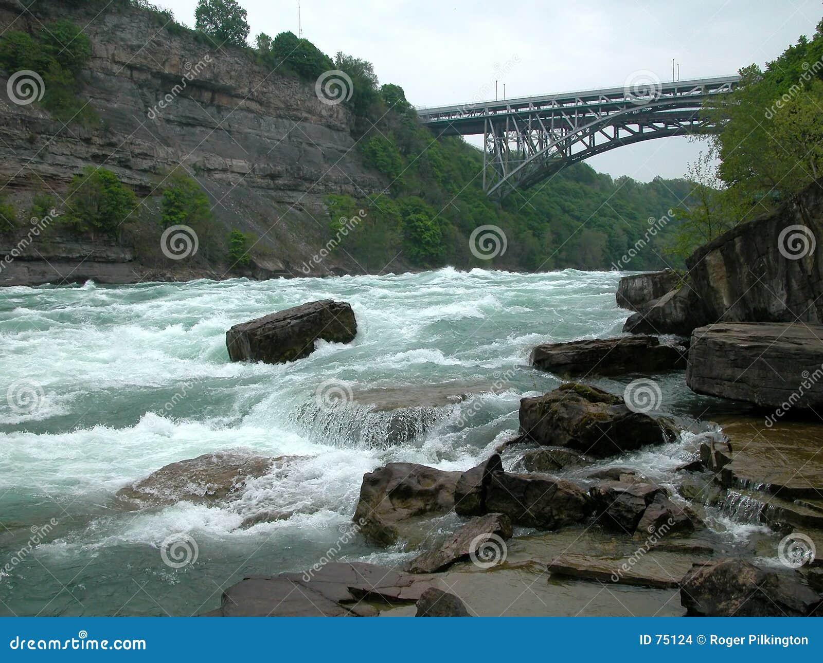 Whirlpool bridge.