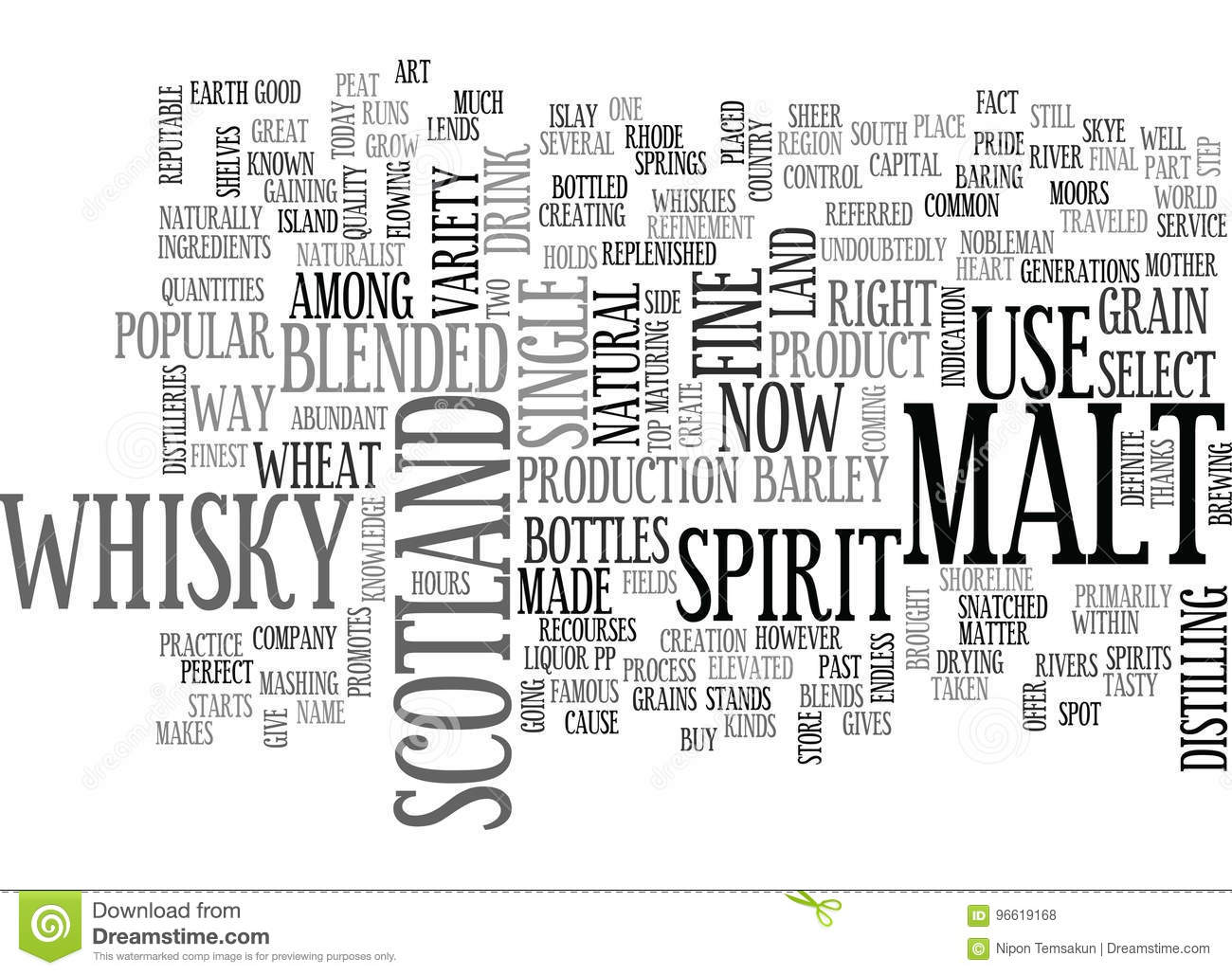 Whisky Word Cloud