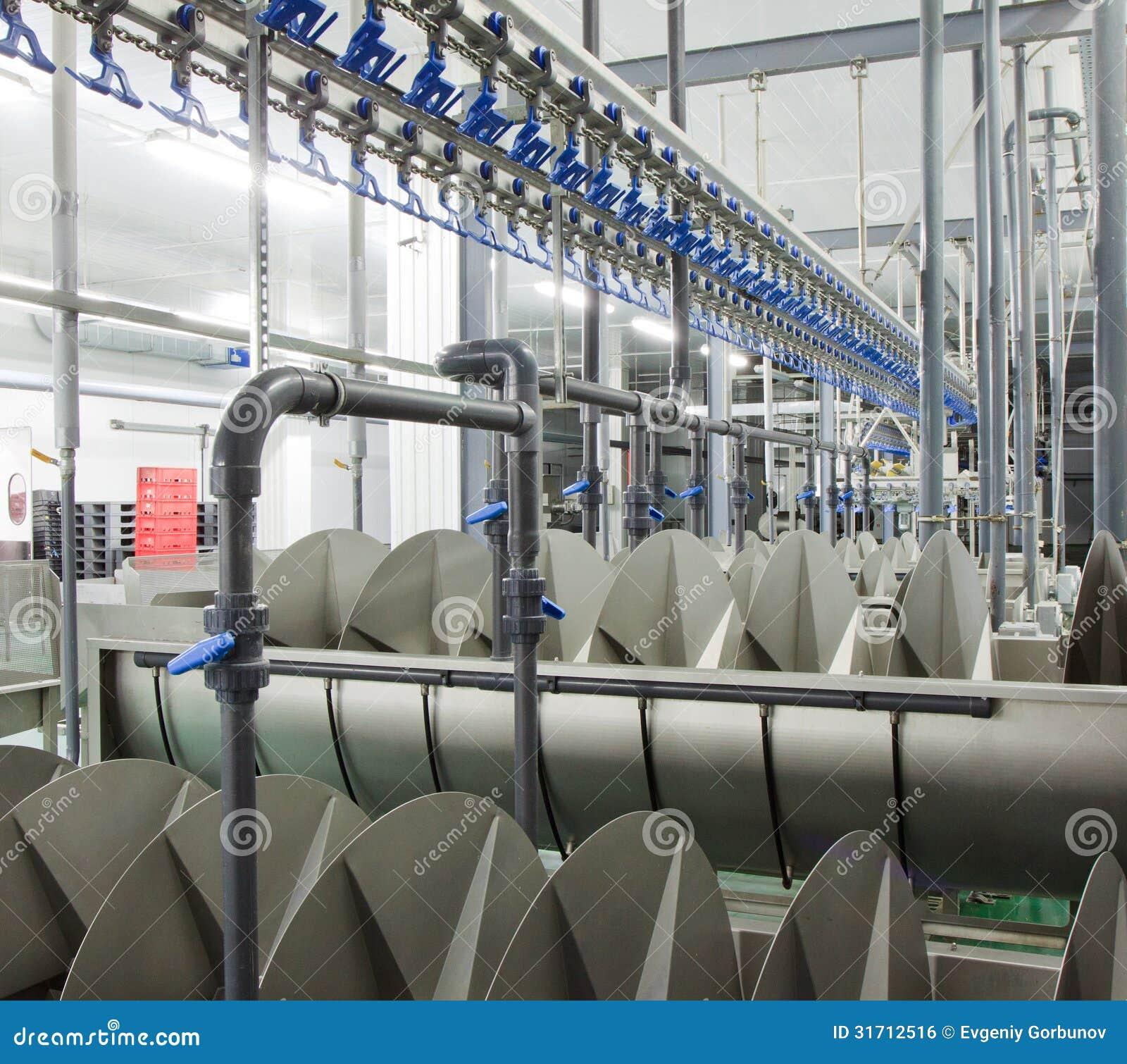 Food Processing & Slaughterhouses