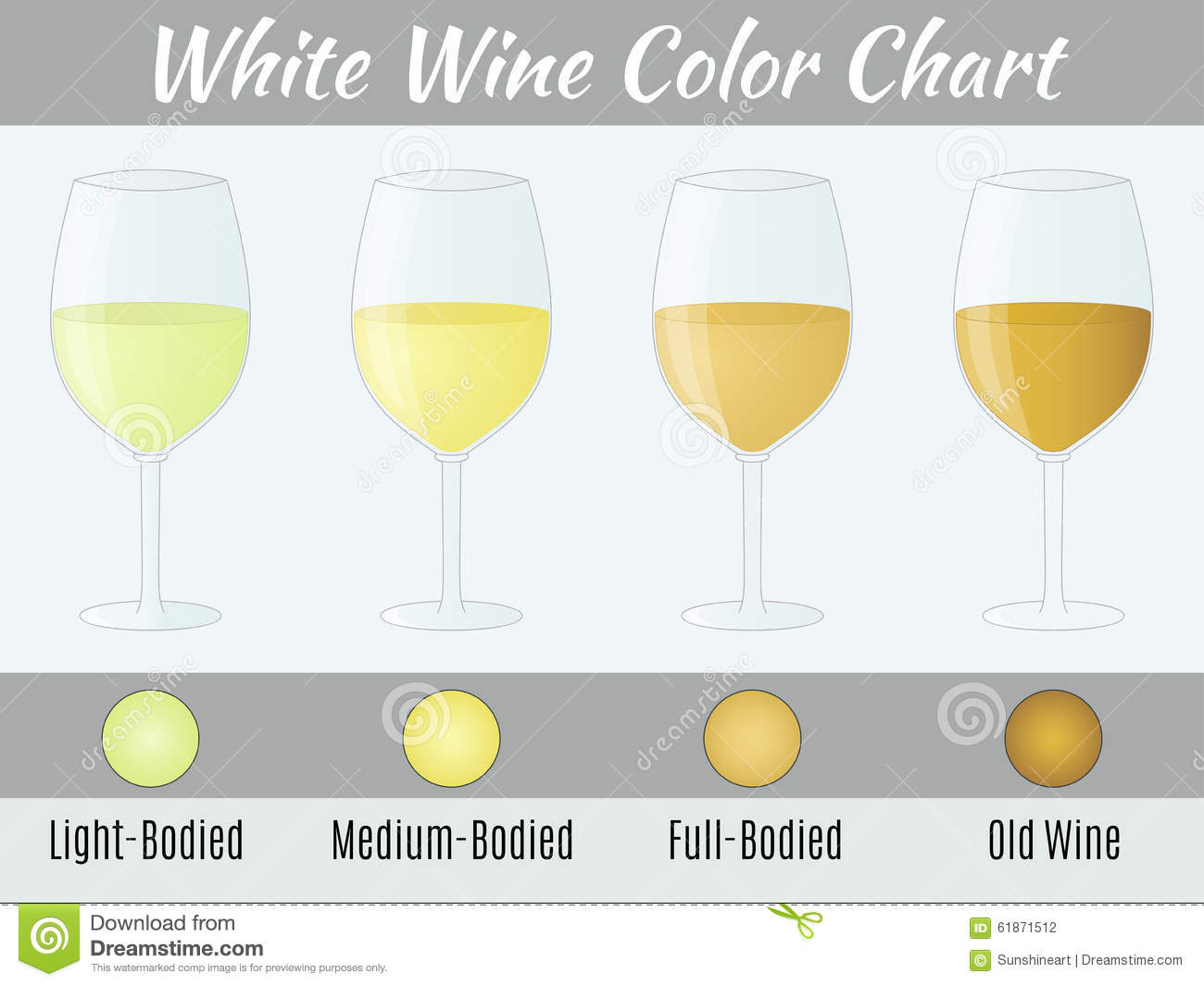 White wine color chart stock vector illustration of object 61871512 white wine color chart nvjuhfo Gallery