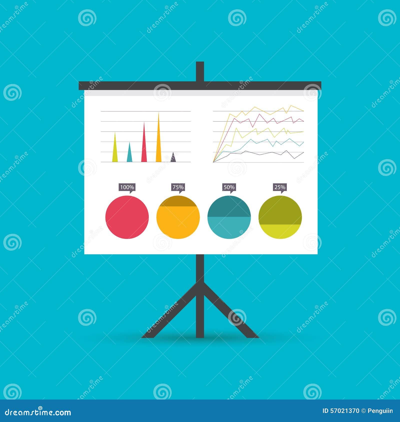 Whiteboard da apresentação com dados e estatísticas do mercado para a campanha de marketing e as estratégias empresariais futuras