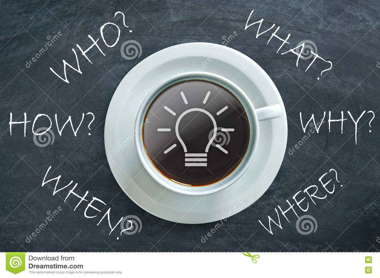 Who, what, when, where, when, how, questions