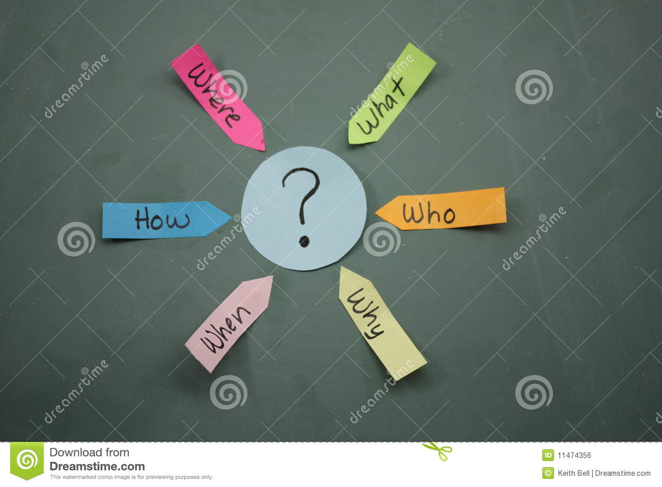 who what where when why and how stock image image 31477101