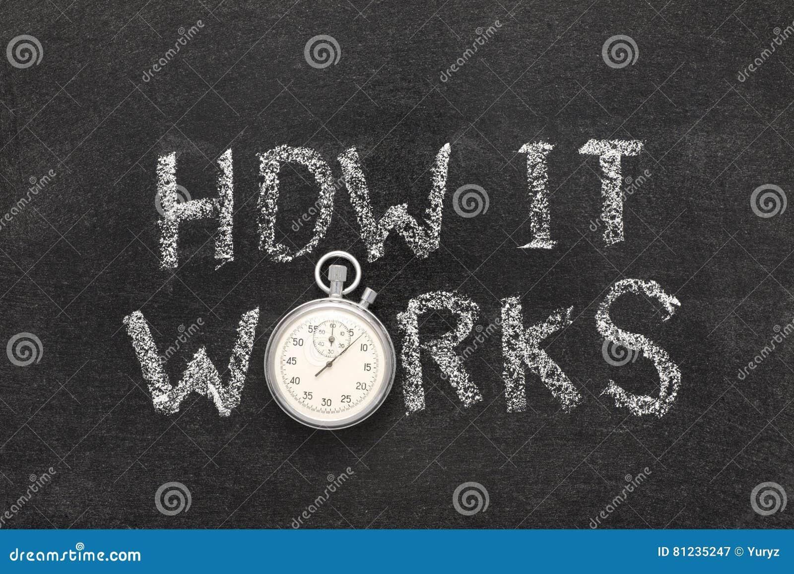 Wie es Uhr funktioniert