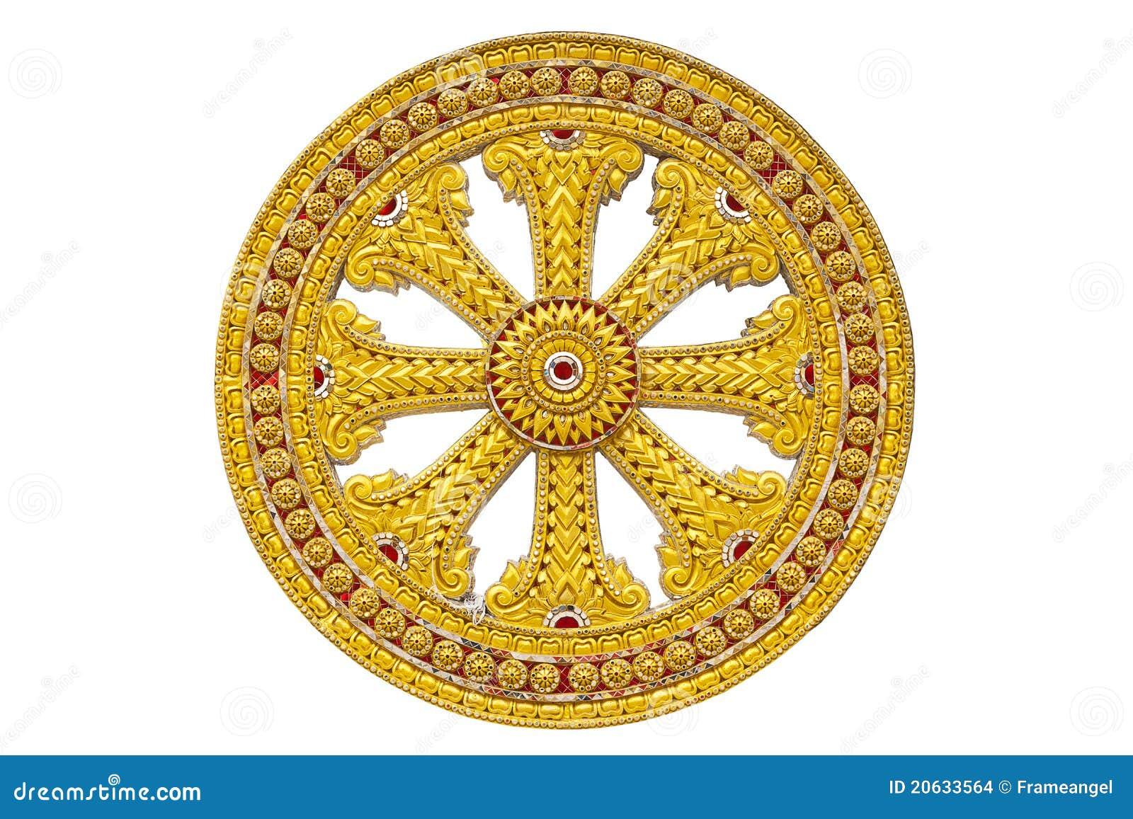 Nirvana Buddhism Symbol