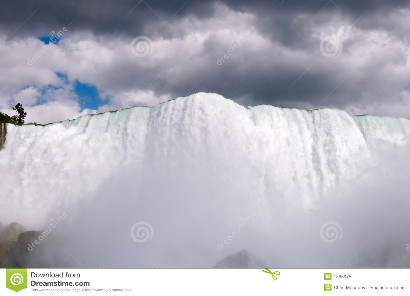 Wielki wodospad Niagara
