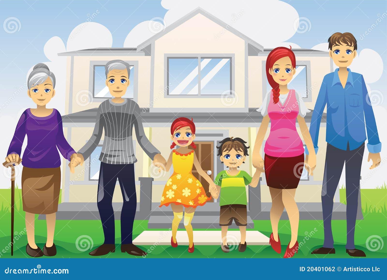 Wielo- rodzinny pokolenie