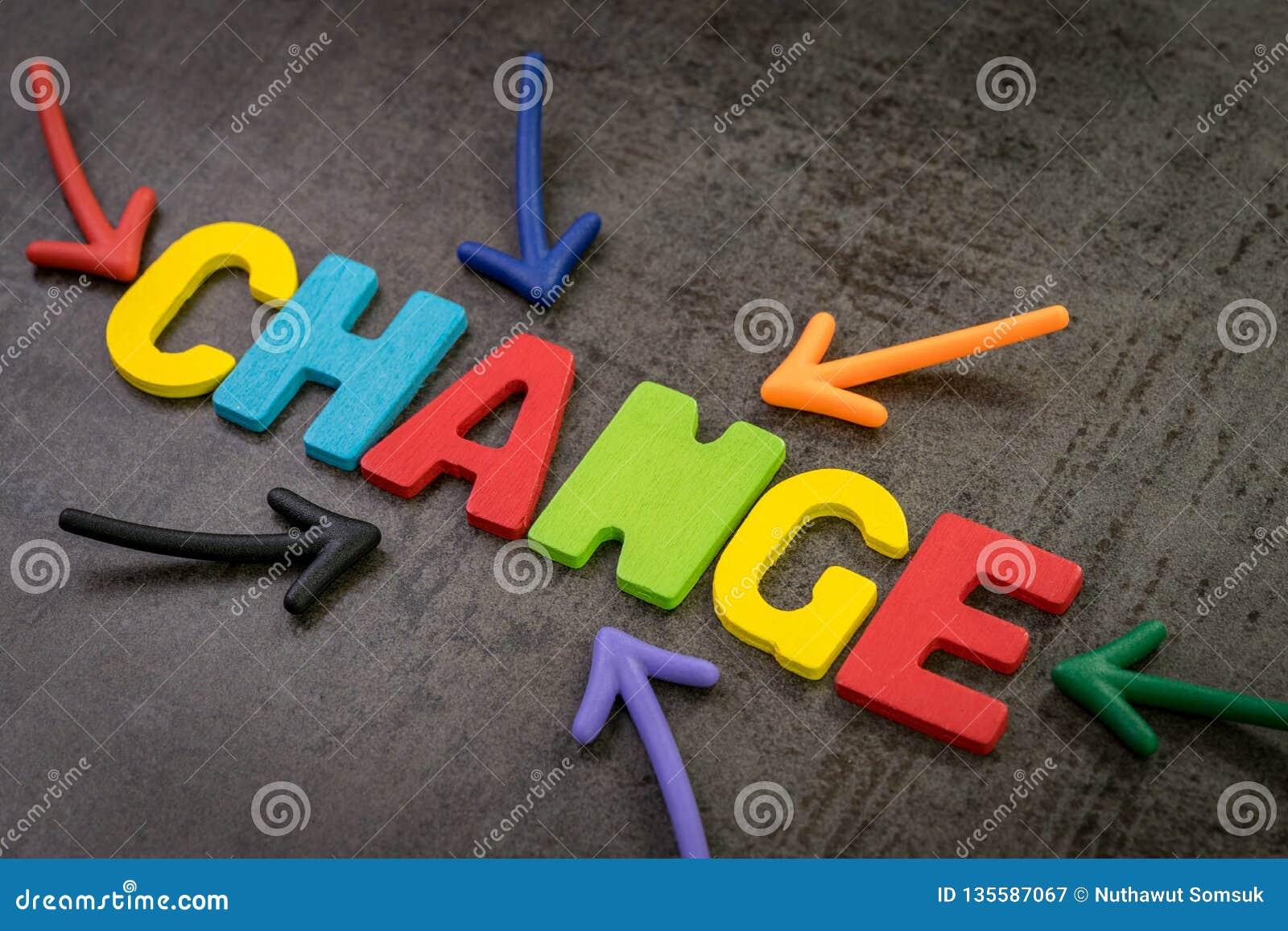 Wijzigingsbeheer, bedrijfstransformatie of beweging vóór verstoringsconcept, de multipijlen die van de kleurenmagneet aan het woo