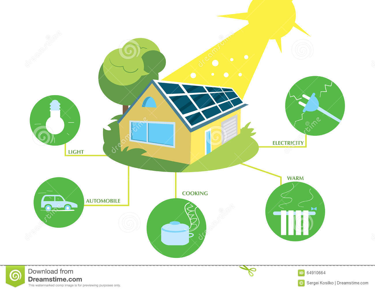 Energy, Green Energy. Alternative Energy Sources. New Types of Types ...