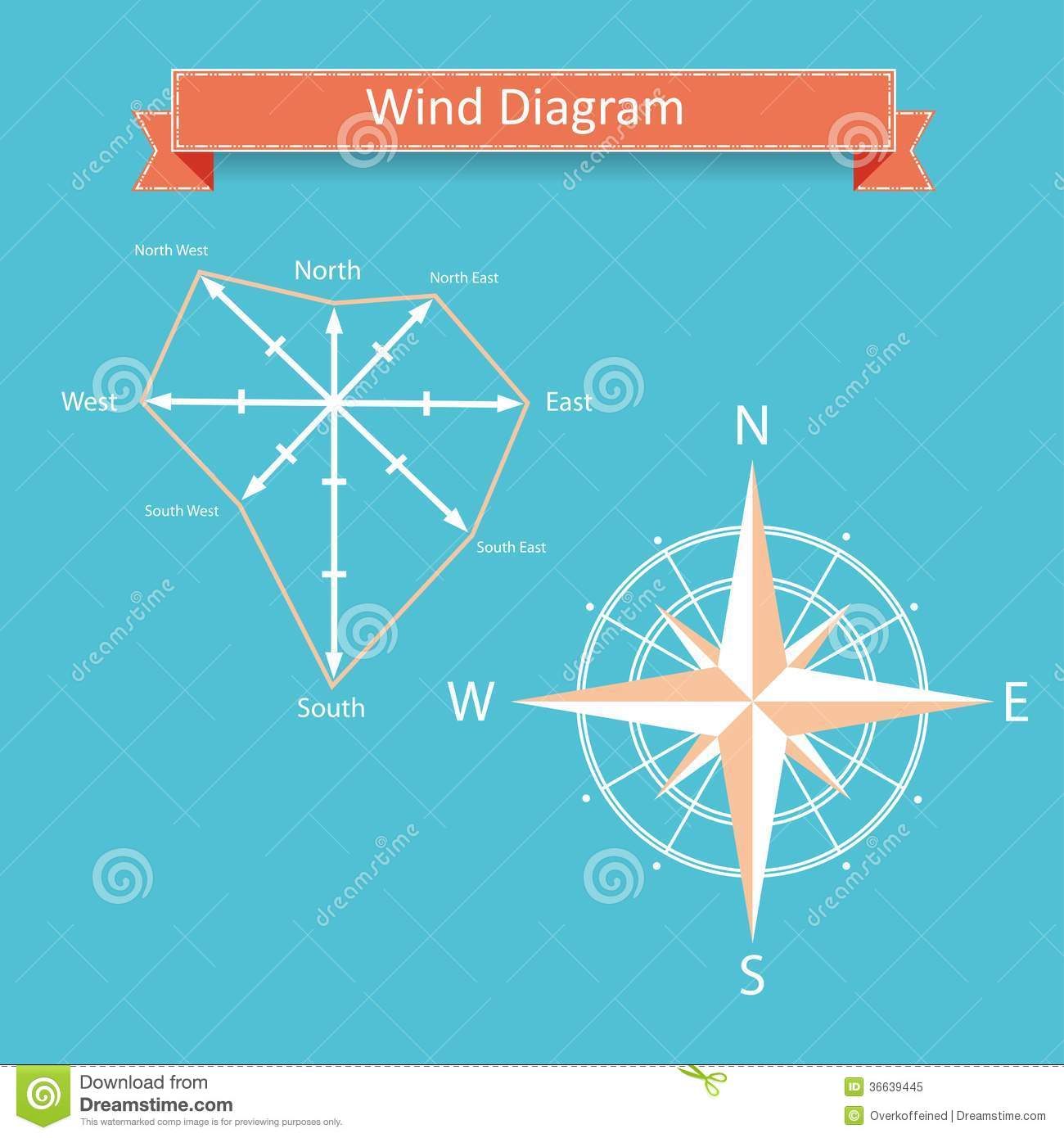 Wind rose diagram vector for infographics stock vector wind rose diagram vector for infographics ccuart Images
