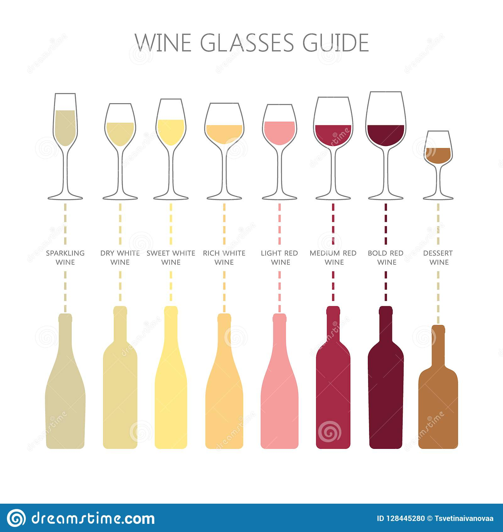 3a2e9f84eed Wine glasses and bottles guide infographic. Colorful vector wine glass and  wine bottle types icons