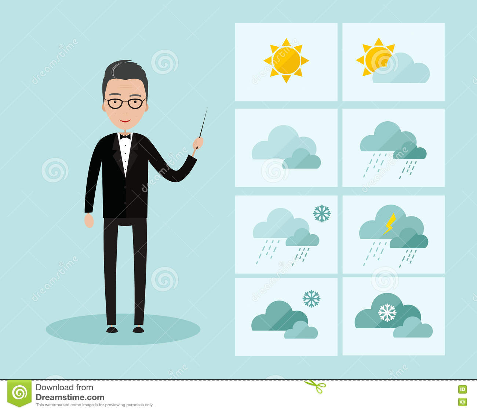 Wiodąca prognoza pogody