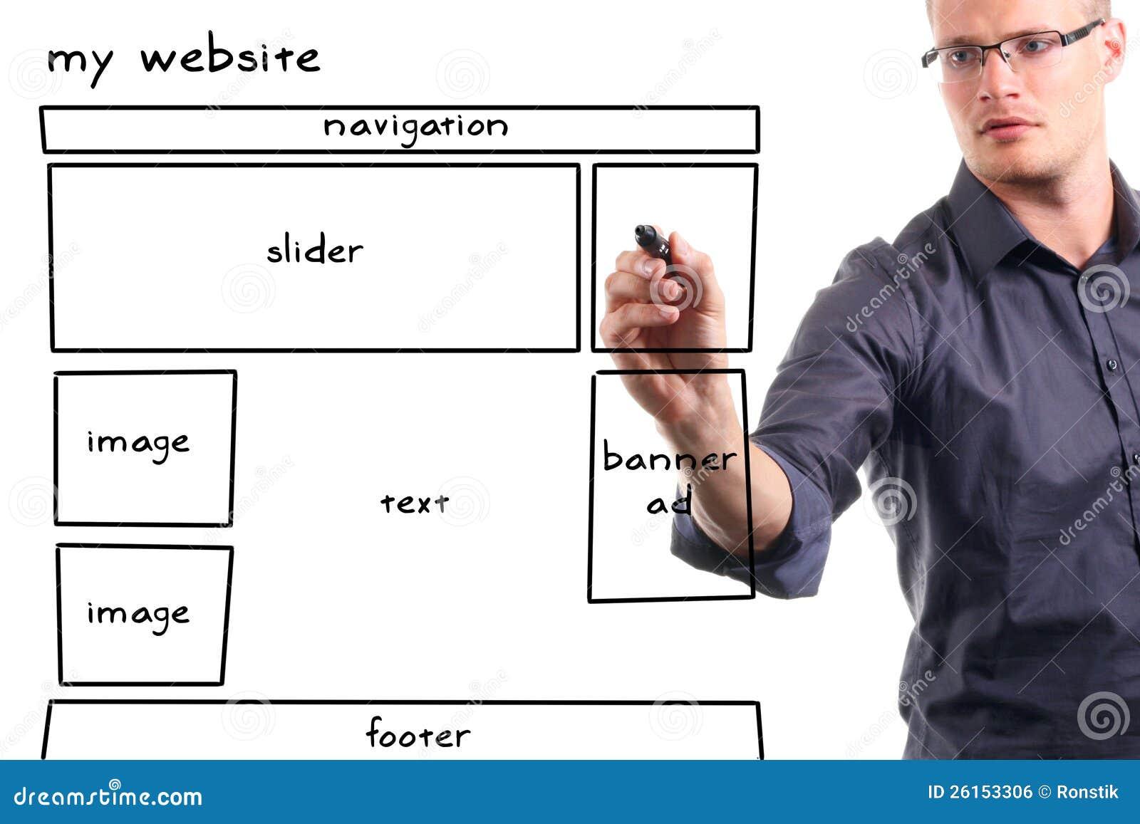 Wireframe Do Web Site Do Desenho Do Homem Imagem De Stock