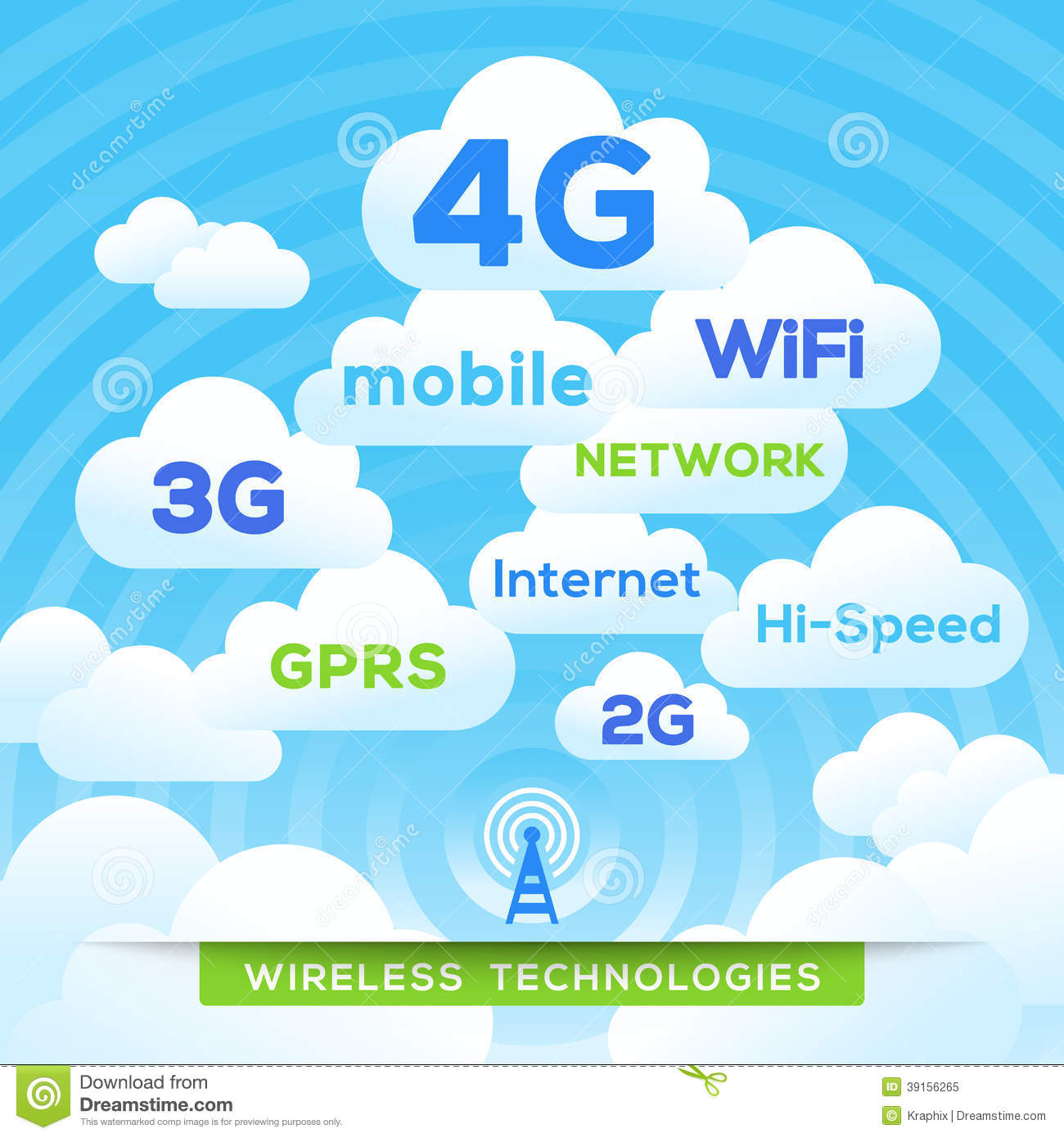 4g technologies Cablefree 4g lte wireless metropolitan area networks - wiman - using free  space optics, fso, microwave, millimeter wave, wifi and 4g/lte products.